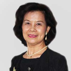 WONG CHOO YENG